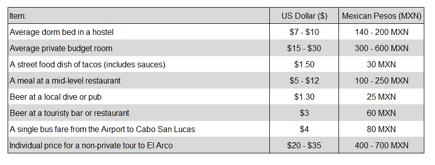 cabo travel costs